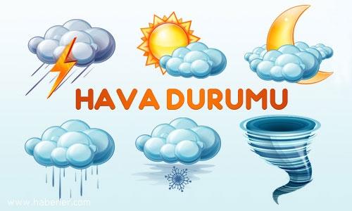 Kayseri Hava Durumu